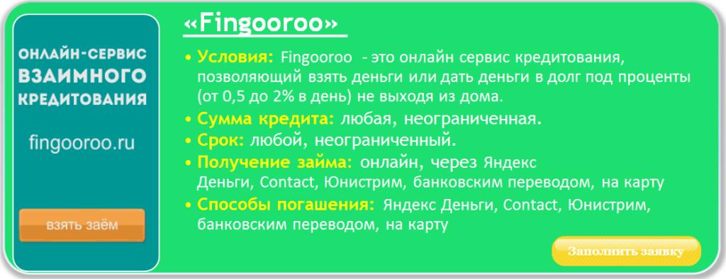 Условия кредитования в компании Finguru