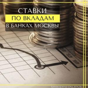 Лучшие вклады в банках москвы